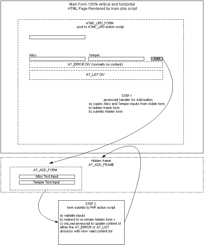 js frame flow diagram